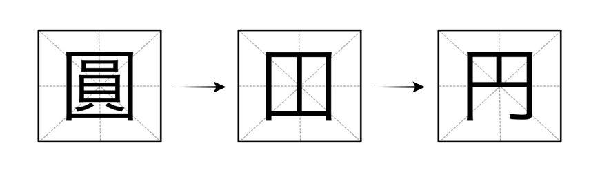 日本漢字円(圓)的演變過程