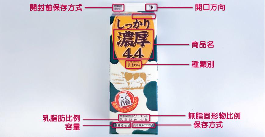 「樂吃購!日本」牛奶盒包裝名稱解析