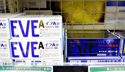 「EVE」止痛藥適用各種疼痛