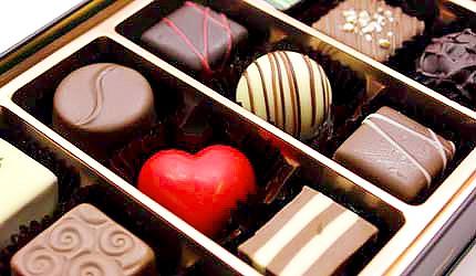 巧克力示意圖