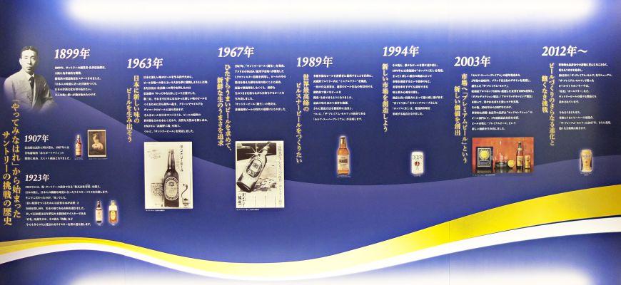 日本啤酒品牌SUNTORY三得利(サントリー)的啤酒「The Premium Malt's」(ザ・プレミアム・モルツ)的創辦人鳥井信治郎與SUNTORY三得利(サントリー)的品牌故事
