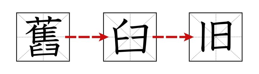 日本漢字「旧」的演變過程