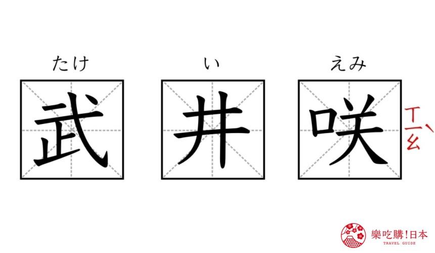 日本女藝人名字「武井咲」的漢字與讀音