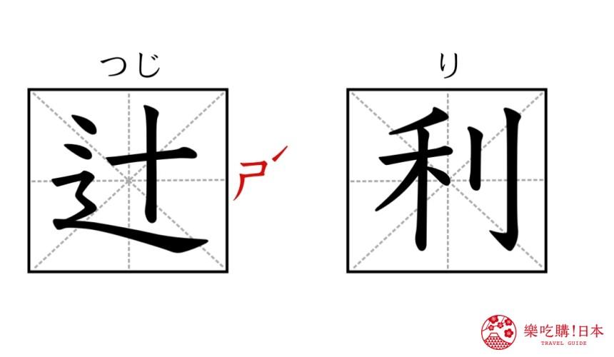 日本「辻利」的漢字與讀音