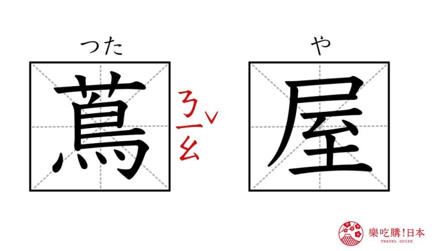 日本東京「蔦屋書店」的漢字與讀音