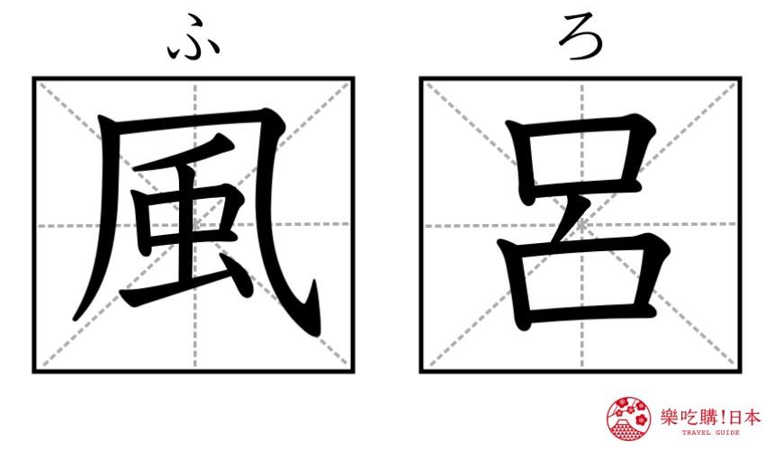 日本溫泉旅館常用漢字單字總整理的溫泉旅館的「風呂」漢字圖