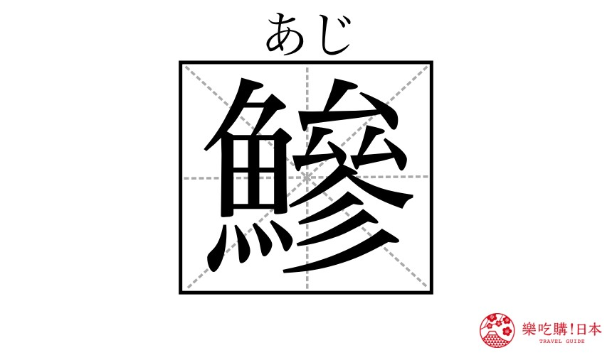 日本魚類漢字「鰺」(竹莢魚)的漢字形象圖