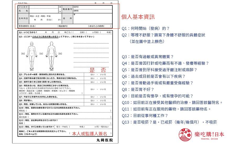 日本旅遊生病想看醫生怎麼辦?日本看病問診票(初診單)的形象圖