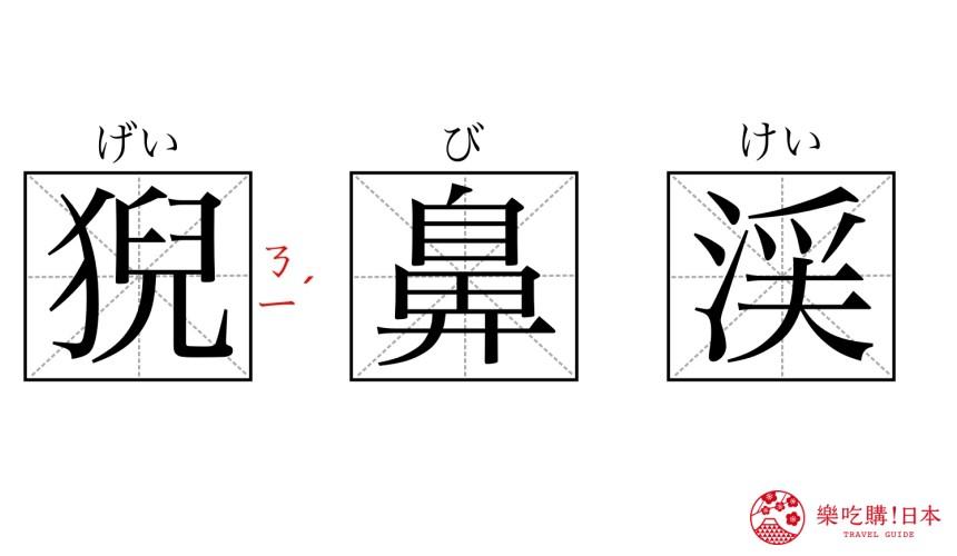 这些超难念日本地名你都会读吗?东北岩手县「猊鼻渓」的汉字读音图