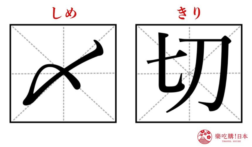 日文符號漢字「〆切」示意圖