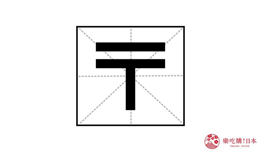 日本郵便番號記號「〒」示意圖
