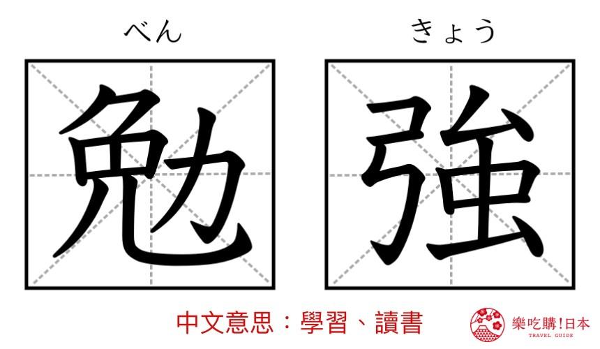 日語「勉強」單字的漢字示意圖