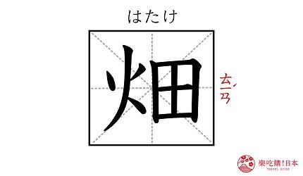 日本和製漢字「畑」的漢字形象圖