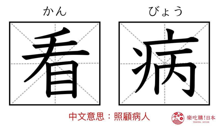 日語「看病」單字的漢字示意圖