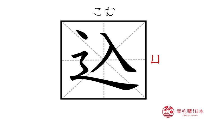 日本和製漢字「込」的漢字形象圖