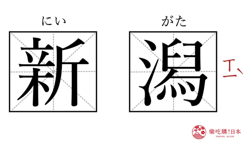 日本地名讀音文章介紹之新潟漢字讀音圖