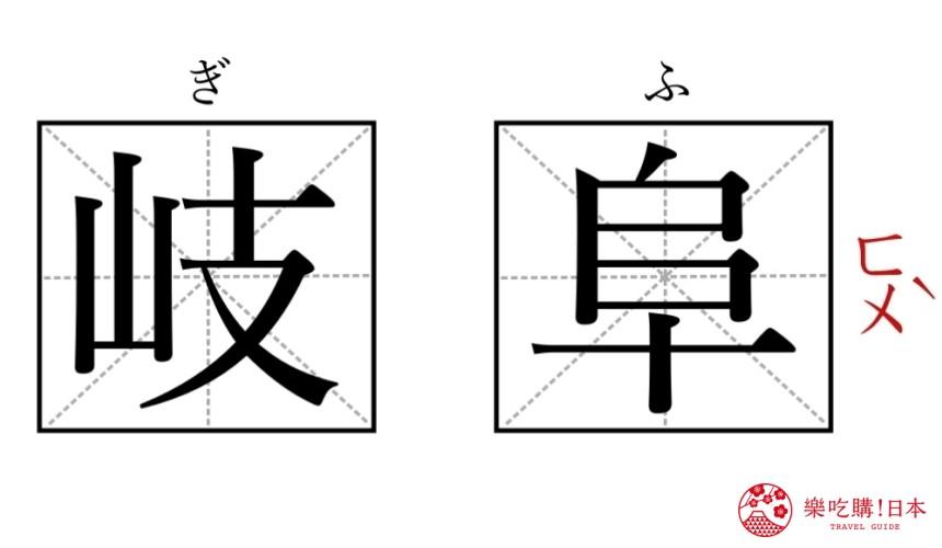 日本地名讀音文章介紹之岐阜漢字讀音圖