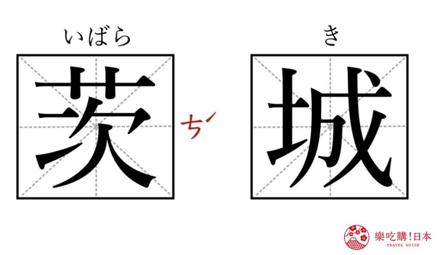 日本地名讀音文章介紹之茨城漢字讀音圖
