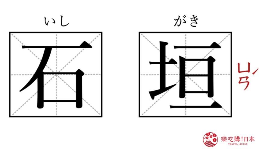 日本地名讀音文章介紹之石垣島漢字讀音圖