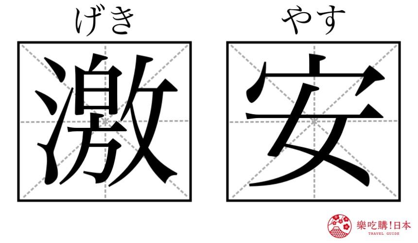 日本購物必學漢字單字「激安」形象圖