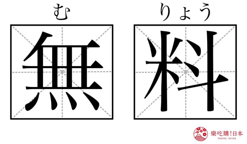 日本購物必學漢字單字「無料」形象圖