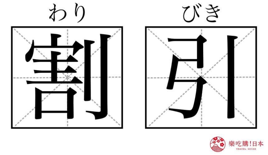 日本購物必學漢字單字「割引」形象圖