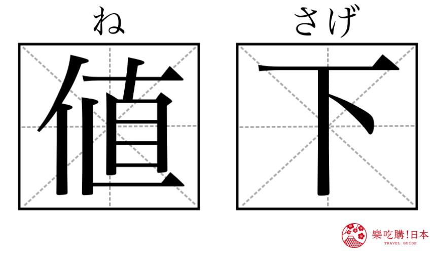 日本購物必學漢字單字「値下」形象圖