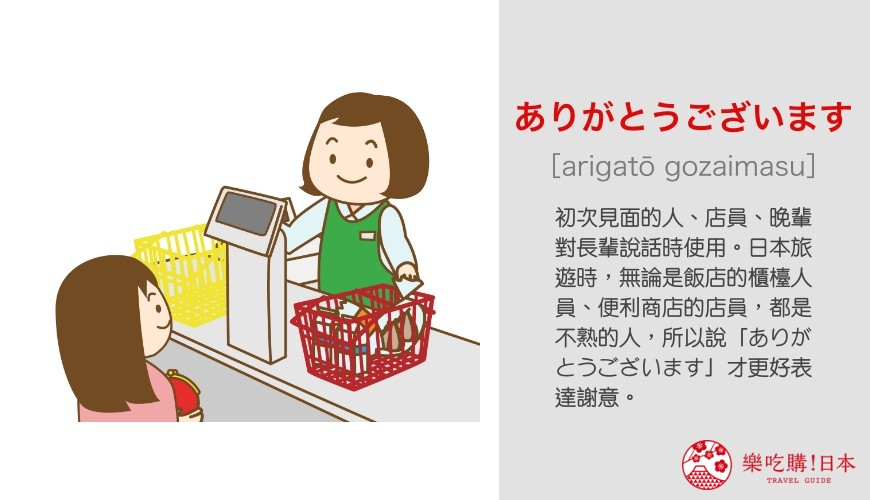 日語問候語「ありがとうございます」單字發音與意思說明圖示