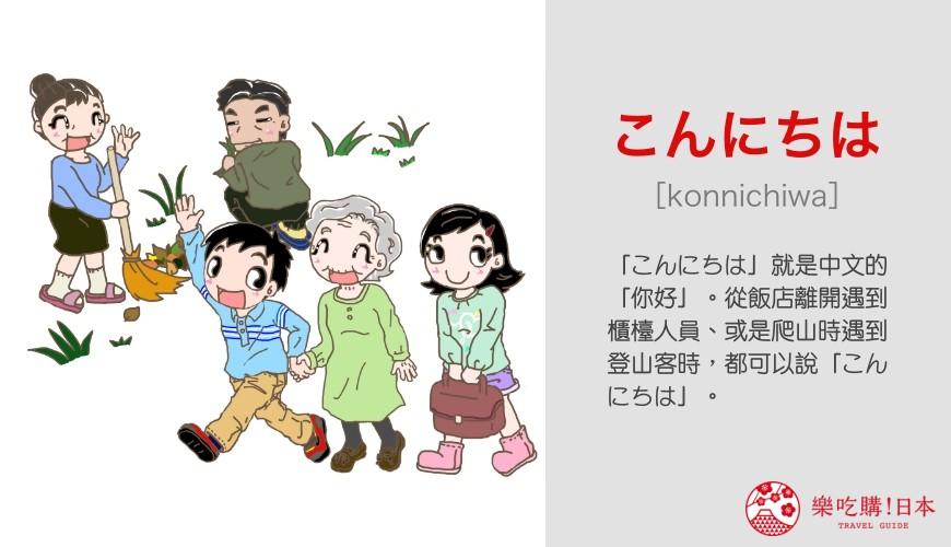日語問候語「こんにちは」單字發音與意思說明圖示