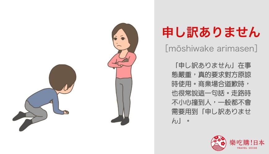 日語問候語「申し訳ありません」單字發音與意思說明圖示