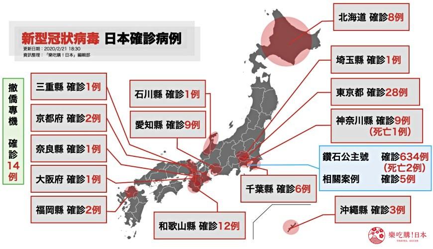 【2/21傍晚最新】日本「武漢肺炎」疫情速報:國內確診737例,包含鑽石公主號634例