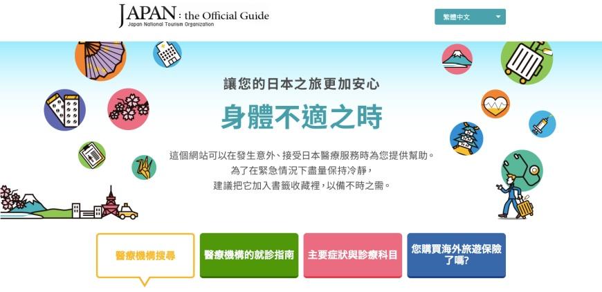 日本武漢肺炎身體不適之時應急指南網站示意圖