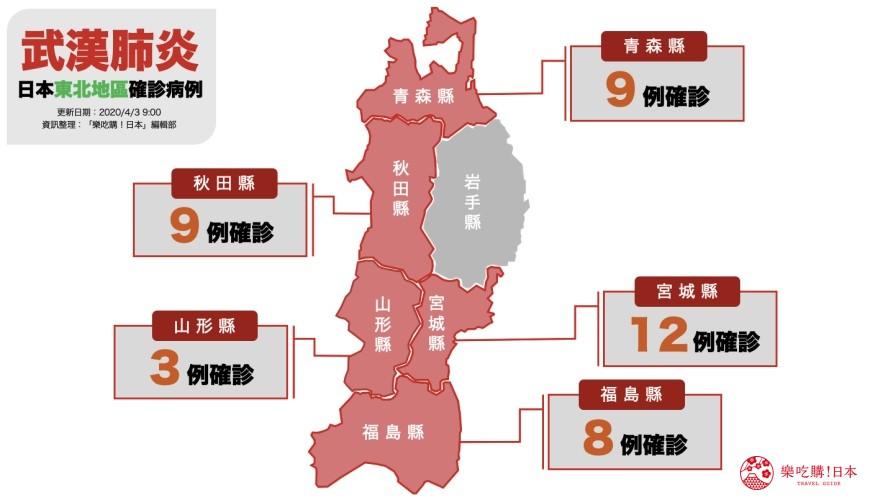 日本官方零確診2019冠狀病毒的地區是哪裡?東北地區青森縣、秋田縣、岩手縣、山形縣、宮城縣、福島縣疫情地圖