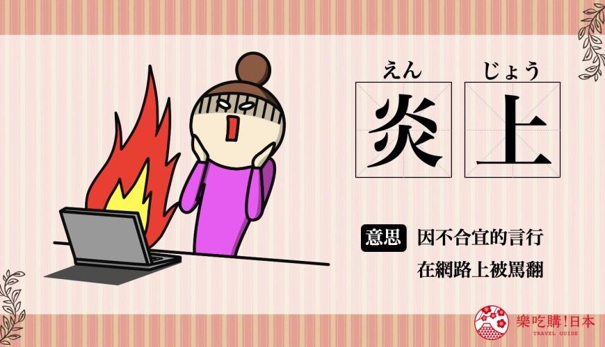 日文「炎上」的意思圖解