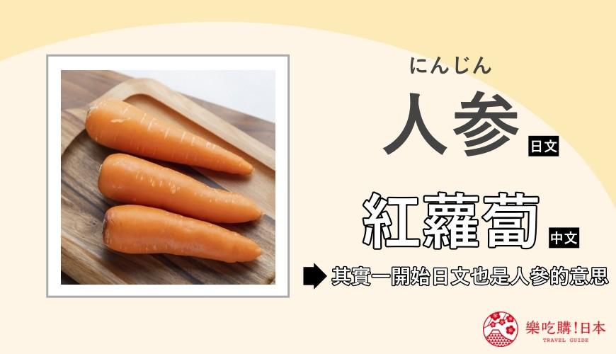 「樂吃購!日本」日文漢字單字學習文章:「人参」意思是中文的紅蘿蔔
