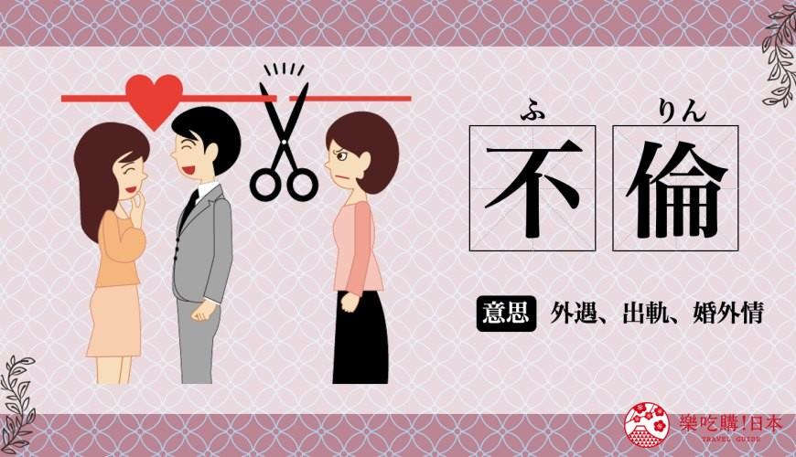 日文的「不倫」唸法與中文意思是外遇