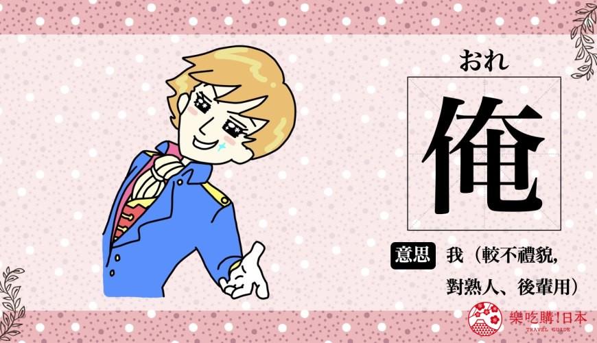 日文第一人稱(自稱)的「俺」(おれ)意思說明示意圖