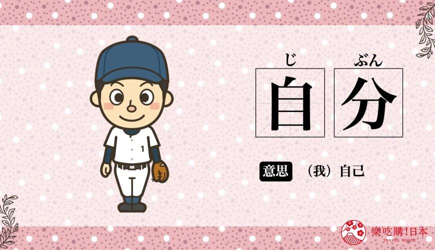 日文第一人稱(自稱)的「自分」(じぶん)意思說明示意圖