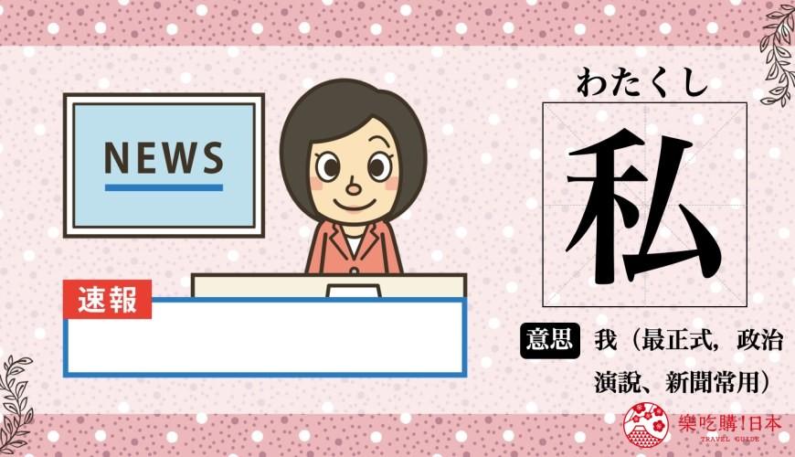 日文第一人稱(自稱)的「私」(わたし)意思說明示意圖二