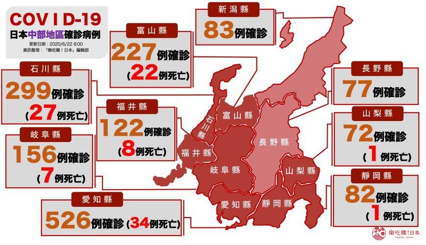 日本官方零確診2019冠狀病毒的地區是?中部地區愛知縣、靜岡縣、岐阜縣、長野縣、山梨縣、福井縣、石川縣、富山縣、新潟縣疫情地圖