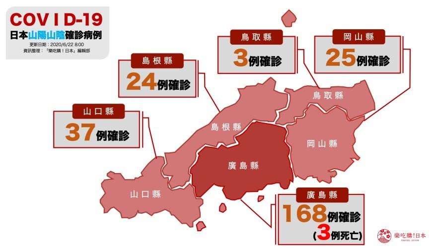 日本官方零確診2019冠狀病毒的地區是哪裡?山陰山陽地區鳥取縣、島根縣、岡山縣、廣島縣、山口縣疫情地圖