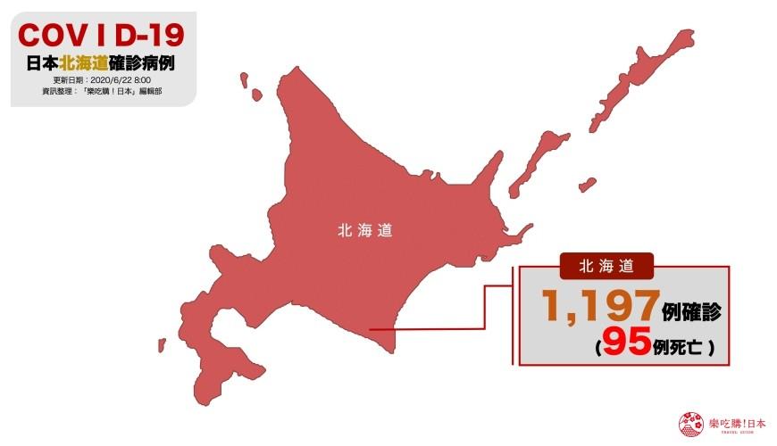 日本官方零確診2019冠狀病毒的地區是?北海道疫情地圖