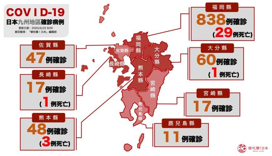 日本官方零確診2019冠狀病毒的地區是九州地區福岡縣、佐賀縣、長崎縣、熊本縣、大分縣、宮崎縣、鹿兒島縣疫情地圖