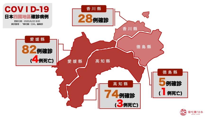 日本官方零確診2019冠狀病毒的地區是?四國地區德島縣、高知縣、香川縣、愛媛縣疫情地圖