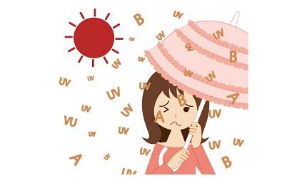 日本必買防曬推薦10款面部全身都適用的高效持久隔離乳推薦文章內女子在擔傘