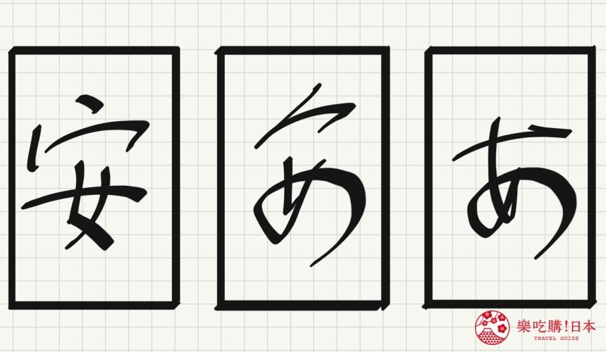 日语平假名「あ」源自於「安」的示意图