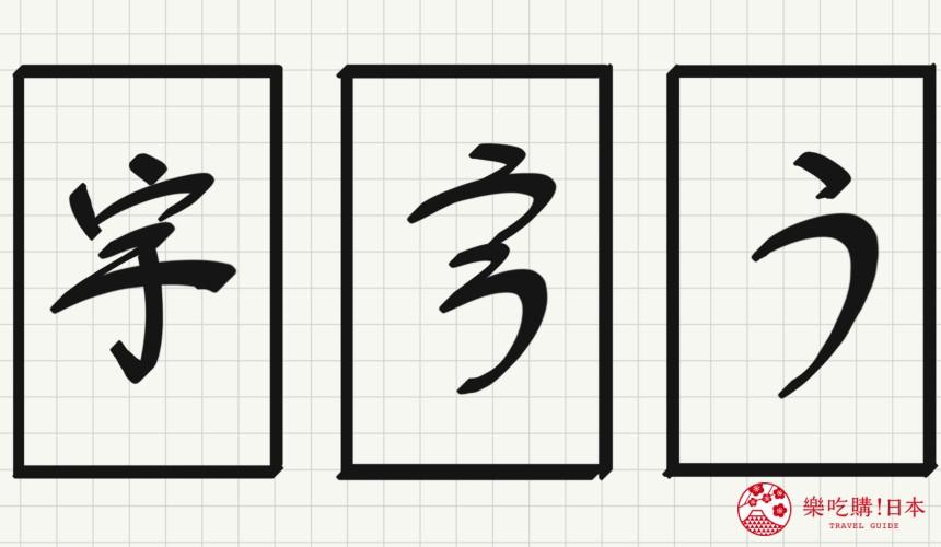 日语平假名「う」源自於「宇」的示意图