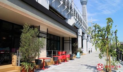東京自由行東京2021新景點新開幕景點推薦淺草晴空塔新景點東京mizumachi