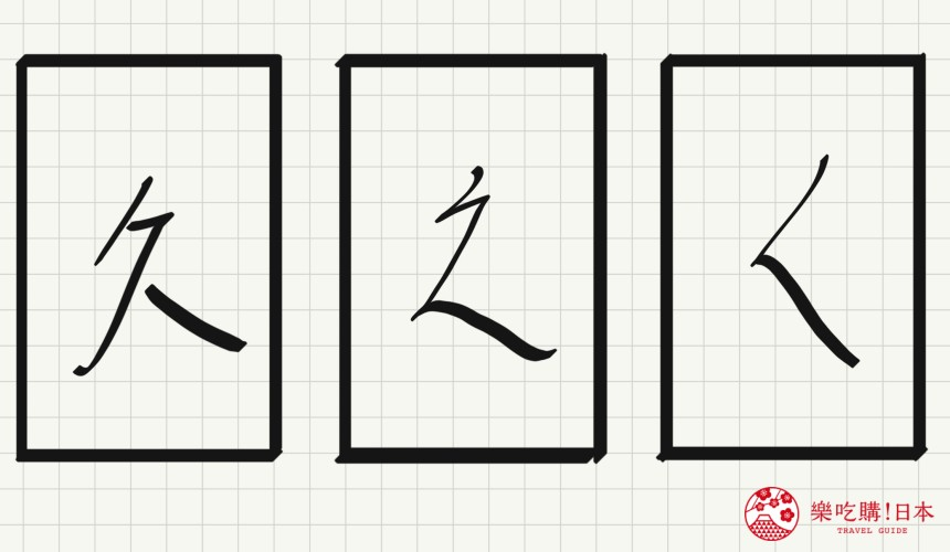 日语平假名「く」源自於「久」的示意图