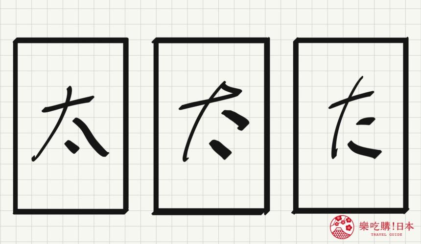 日语平假名「た」源自於「太」的示意图